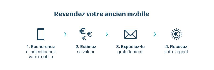 Revendez votre ancien mobile